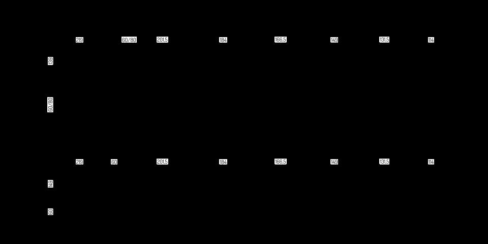 Obrazek posiada pusty atrybut alt; plik o nazwie Panteon-i-Panteon-Plus-dane-techniczne-4-960x480-1.png